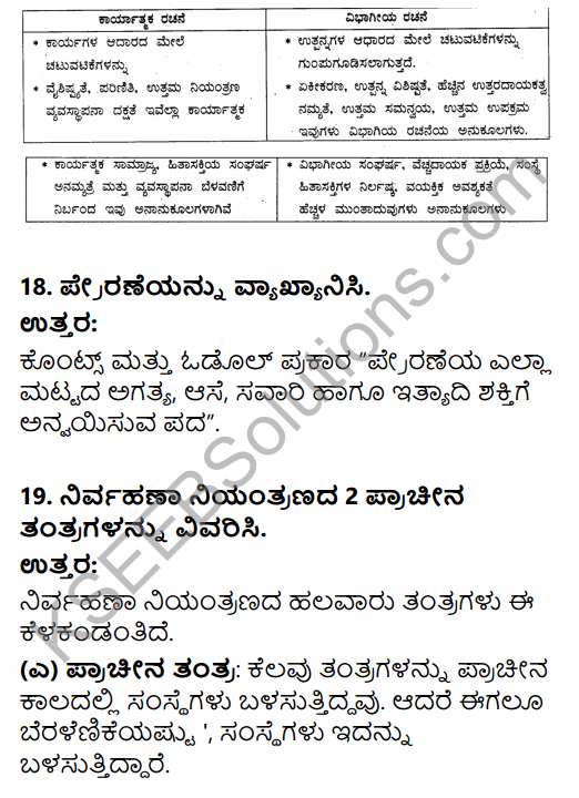 2nd PUC Business Studies Model Question Paper 5 with Answers in Kannada 8