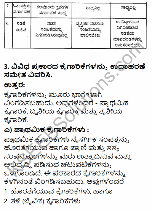 1st PUC Business Studies Question Bank Chapter 1 Nature and Purpose of Business in Kannada 22