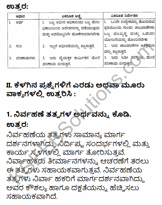 2nd PUC Business Studies Question Bank Chapter 2 Principles of Management in Kannada 57