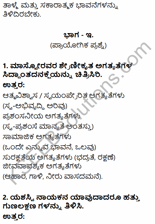 2nd PUC Business Studies Question Bank Chapter 7 Directing in Kannada 79