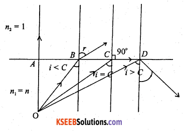 2nd PUC Physics Previous Year Question Paper June 2017 8
