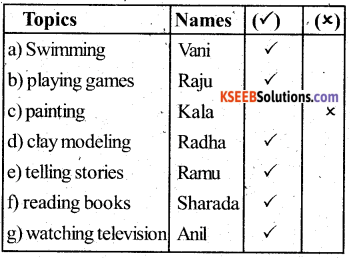 KSEEB Solutions for Class 7 English Prose Chapter 1 Healthy Life 4