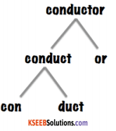 KSEEB Solutions for Class 7 English Prose Chapter 8 Wealth and Values 4