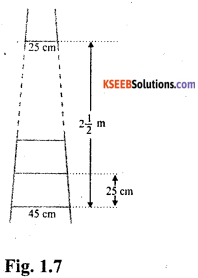Karnataka State Syllabus Class 10 Maths Chapter 1 Arithmetic Progressions Ex 1.4 5