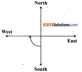 KSEEB Solutions for Class 6 Maths Chapter 5 Understanding Elementary Shapes Ex 5.2 26