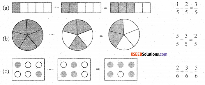 KSEEB Solutions for Class 6 Maths Chapter 7 Fractions Ex 7.5 2