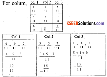 KSEEB Solutions for Class 7 Maths Chapter 2 Fractions and Decimals Ex 2.1 25