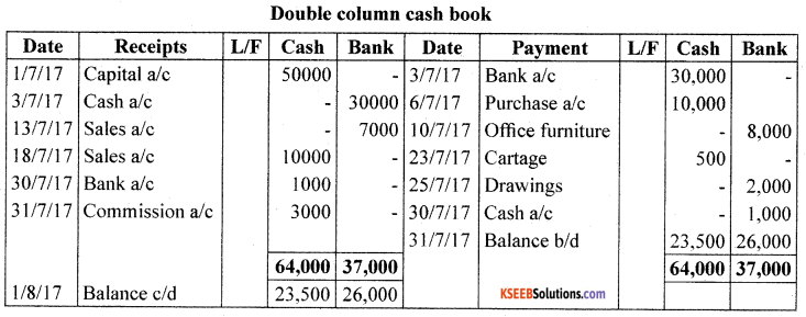 1st PUC Accountancy Model Question Paper 6 with Answers image - 14