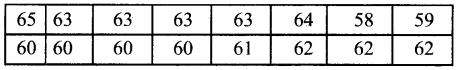 1st PUC Economics Question Bank Chapter 3 Organisation of Data image - 167