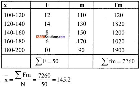 1st PUC Economics Question Bank Chapter 5 Measures of Central Tendency image - 48