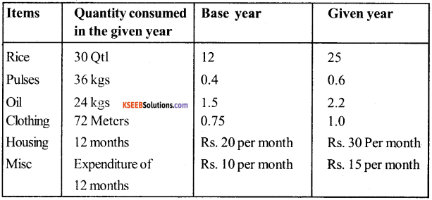 1st PUC Economics Question Bank Chapter 8 Index Numbers image - 14
