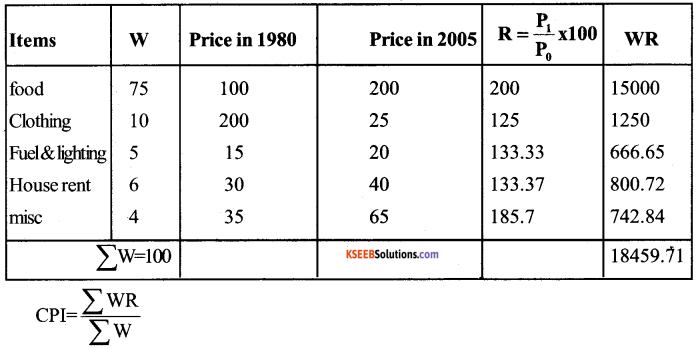 1st PUC Economics Question Bank Chapter 8 Index Numbers image - 20