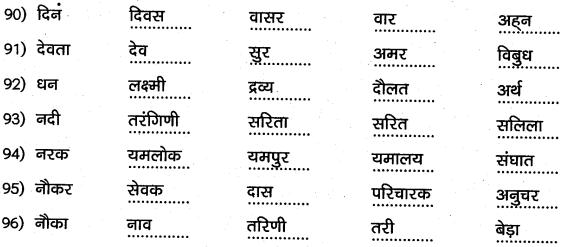 1st PUC Hindi Workbook Answers व्याकरण पर्यायवाची समानार्थी शब्द 11