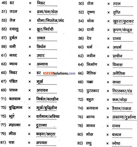 1st PUC Hindi Workbook Answers व्याकरण विपरीतार्थक विलोम शब्द 7