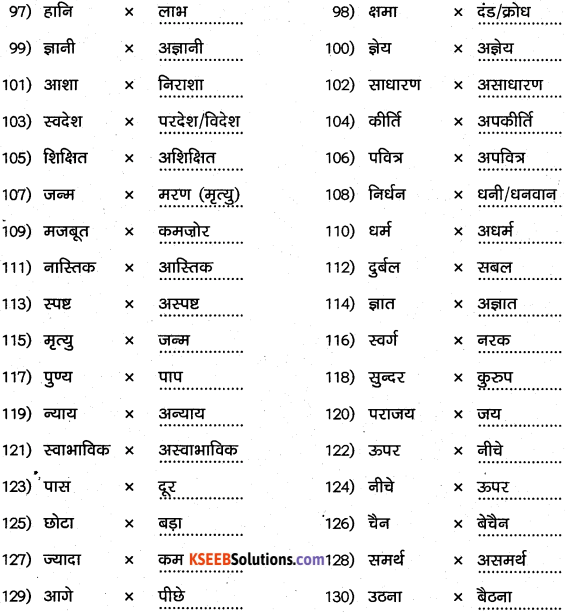 1st PUC Hindi Workbook Answers व्याकरण विपरीतार्थक विलोम शब्द 9