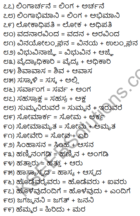 1st PUC Kannada Workbook Answers Bidisi Bareyiri 4