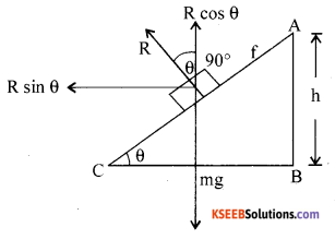 1st PUC Physics Model Question Paper 3 with Answers image - 7