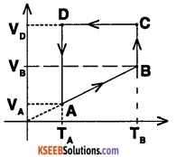 1st PUC Physics Question Bank Chapter 12 Thermodynamics img 13