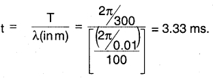 1st PUC Physics Question Bank Chapter 15 Waves img 18