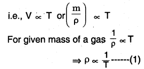 1st PUC Physics Question Bank Chapter 15 Waves img 19