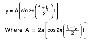 1st PUC Physics Question Bank Chapter 15 Waves img 22