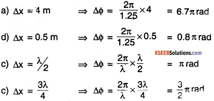 1st PUC Physics Question Bank Chapter 15 Waves img 4