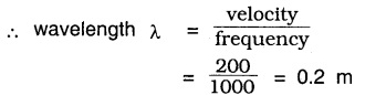 1st PUC Physics Question Bank Chapter 15 Waves img 48