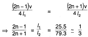 1st PUC Physics Question Bank Chapter 15 Waves img 7