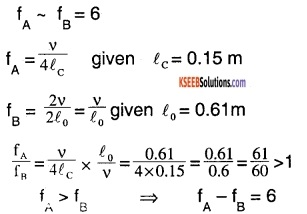 1st PUC Physics Question Bank Chapter 15 Waves img 76
