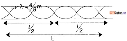 1st PUC Physics Question Bank Chapter 15 Waves img 86