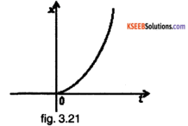 1st PUC Physics Question Bank Chapter 3 Motion in a Straight Line img 10