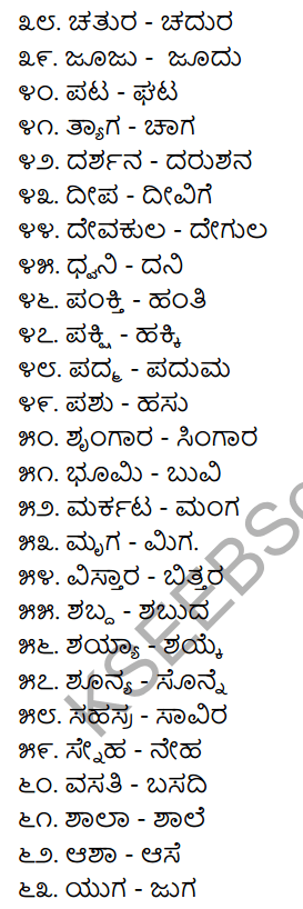 2nd PUC Kannada Workbook Answers Chapter 4 Desya, Anyadesyagalu, Tatsama-Tadbhava Galu 7