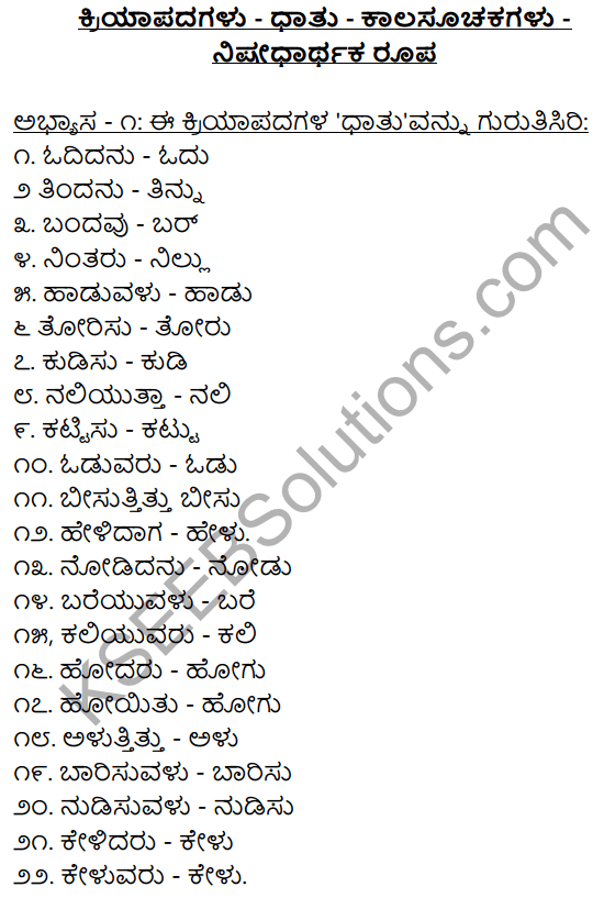 Chapter 8 Kriya Padagalu, Dhatu, Kala Suchaka Galu, Nishedharthaka Rupa 1