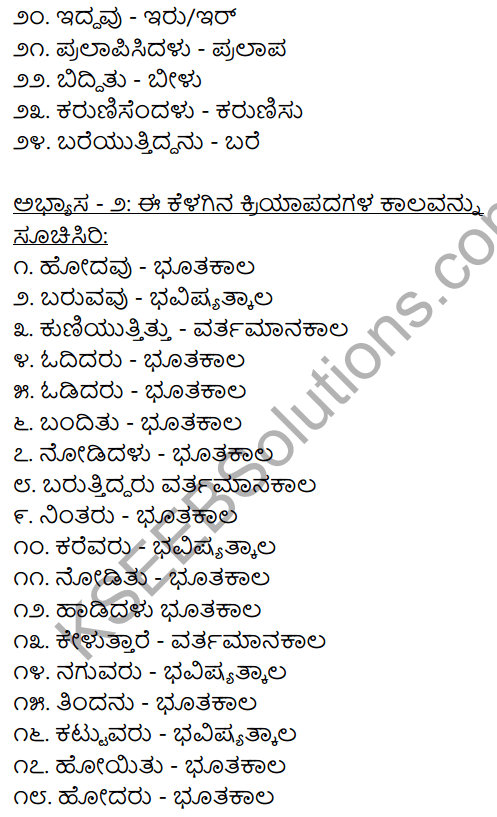 Chapter 8 Kriya Padagalu, Dhatu, Kala Suchaka Galu, Nishedharthaka Rupa 3