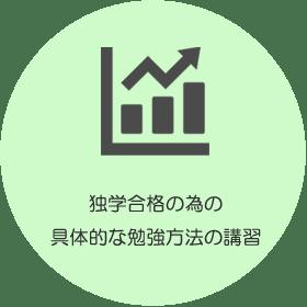 独学合格の為の具体的な勉強方法の講習
