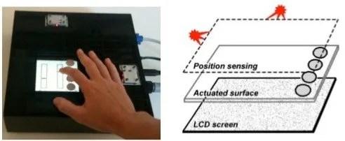 Tactile display, credits ACM