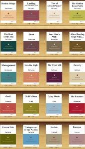 LTI Ebooks