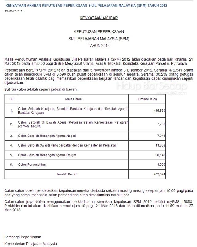 tarikh keputusan spm 2012 keluar