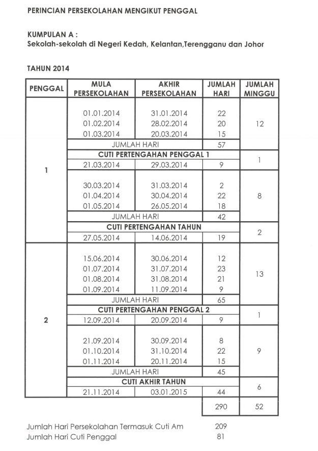 jadual sekolah kedah kelantan terengganu dan johor 2014