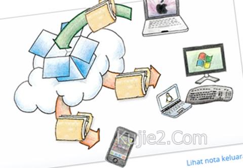 Zaman serba canggih, file-file semua dihujung jari.