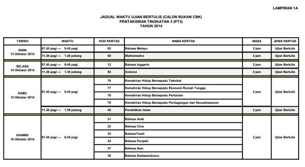 jadual pt3