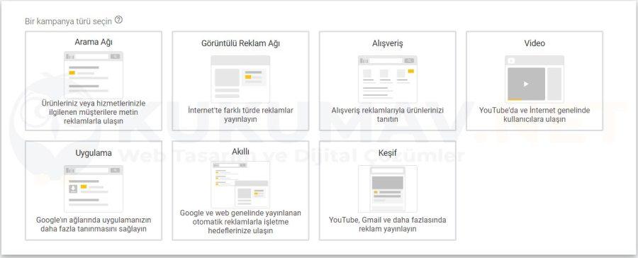 Google kampanya türleri