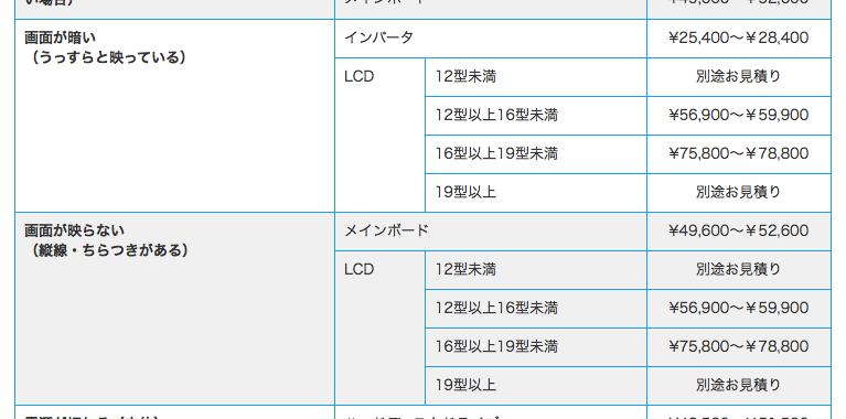 スクリーンショット 2015-08-27 13.49.35