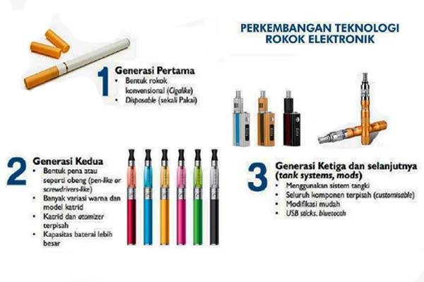 Perkembangan Rokok Elektrik