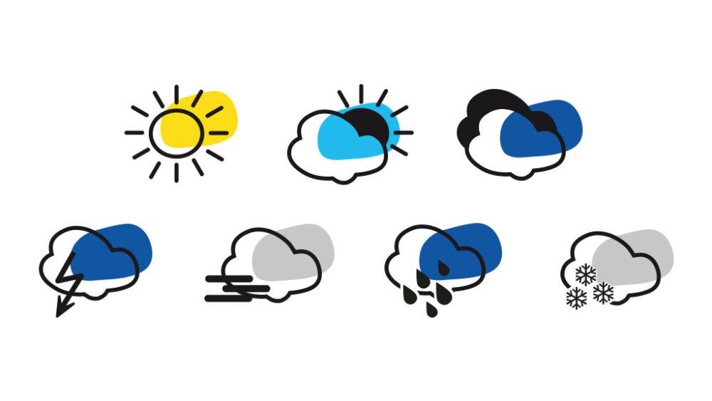 "kumulus Onlinekurs ""Start in Social Media"" – welches ist Ihr Lieblingswetter?"