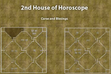 Curse and Blessings - 2nd House of Horoscope