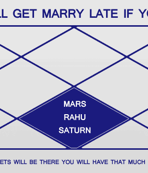 You will Get marry late if you have this planetary position