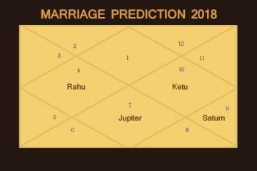 Marriage Prediction 2018