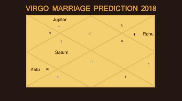 Virgo Marriage Prediction 2018