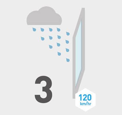 Leak protection ป้องกันน้ำเข้าภายในบ้าน